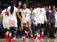 Ole Miss women's basketball drops game to IUPUI, 66-58